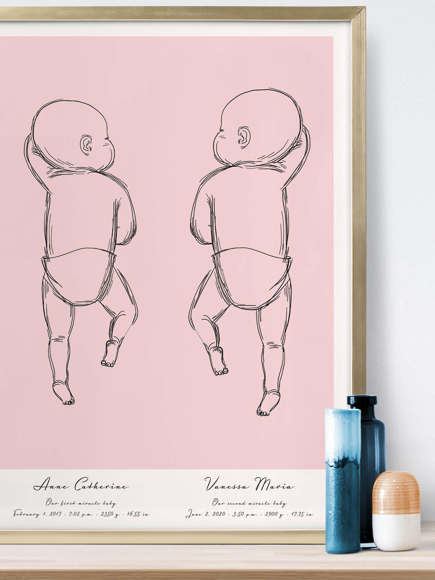 Póster_De nacimiento_Personalizado_Bebé_Póster_Cuarto_De niños_Nombre_Póster_Positive Prints